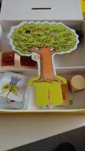 El Frutalito de Haba - caja por dentro